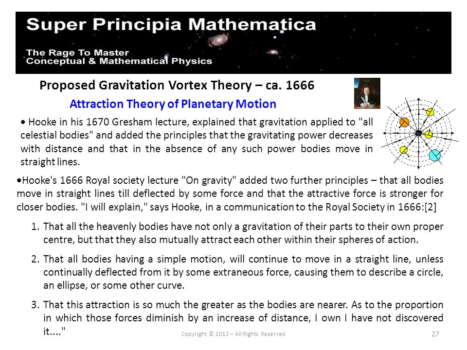 27 Proposed Gravitation Vortex Theory – ca. 1666 Attraction Theory of Planetary Motion Copyright © 2012 – All Rights Reserved Hooke in his 1670 Gresha