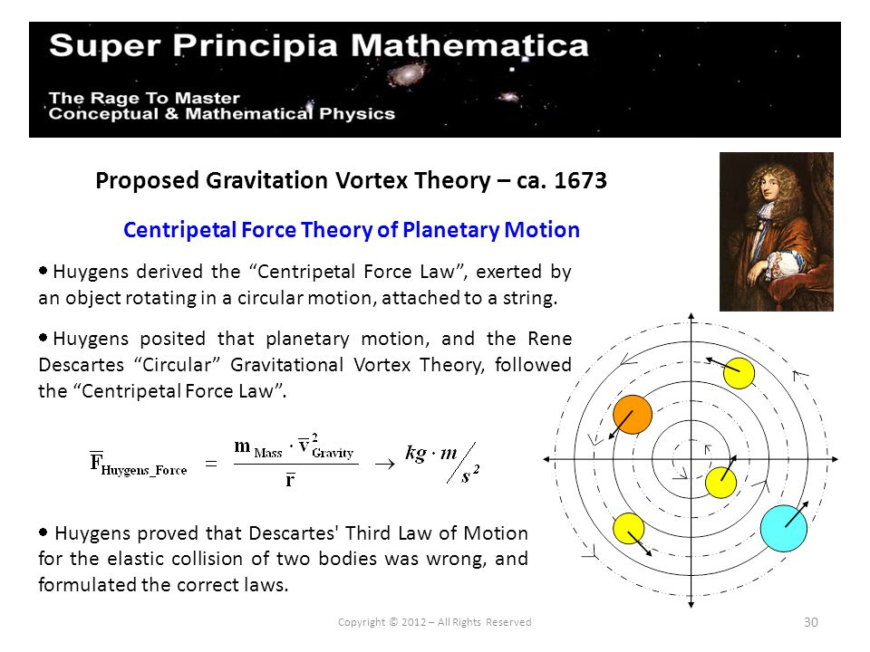 30 Proposed Gravitation Vortex Theory – ca. 1673 Centripetal Force Theory of Planetary Motion Copyright © 2012 – All Rights Reserved Huygens derived t