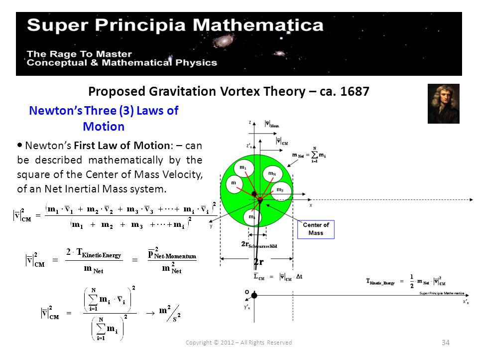 34 Proposed Gravitation Vortex Theory – ca. 1687 Newtons Three (3) Laws of Motion Copyright © 2012 – All Rights Reserved Newtons First Law of Motion: