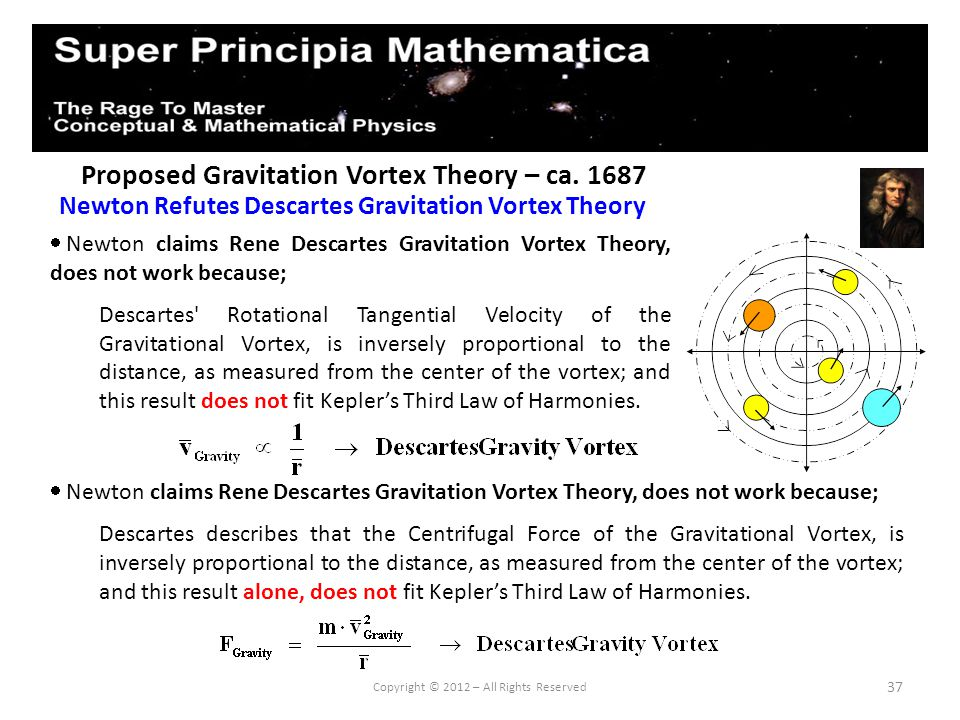 37 Proposed Gravitation Vortex Theory – ca. 1687 Newton Refutes Descartes Gravitation Vortex Theory Copyright © 2012 – All Rights Reserved Newton clai