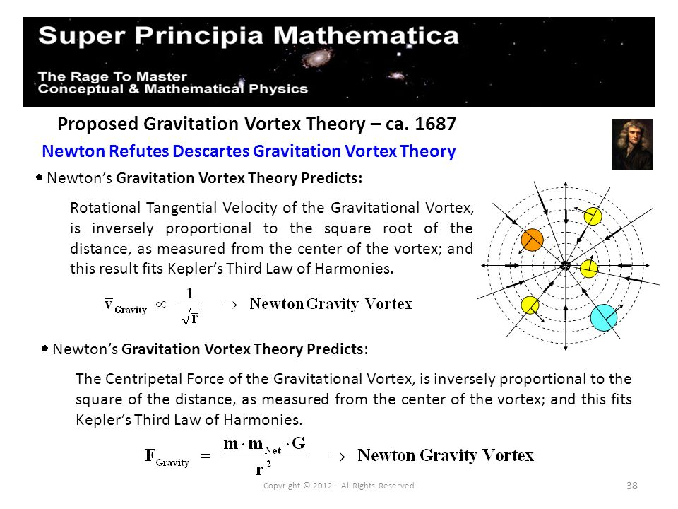 38 Proposed Gravitation Vortex Theory – ca. 1687 Newton Refutes Descartes Gravitation Vortex Theory Copyright © 2012 – All Rights Reserved Newtons Gra