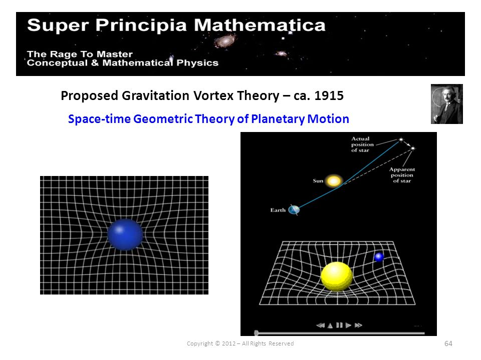 64 Proposed Gravitation Vortex Theory – ca. 1915 Space-time Geometric Theory of Planetary Motion Copyright © 2012 – All Rights Reserved