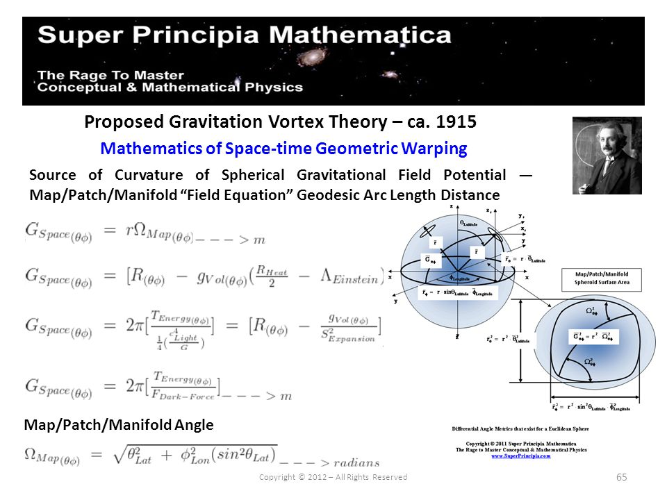 65 Proposed Gravitation Vortex Theory – ca. 1915 Mathematics of Space-time Geometric Warping Copyright © 2012 – All Rights Reserved Source of Curvatur