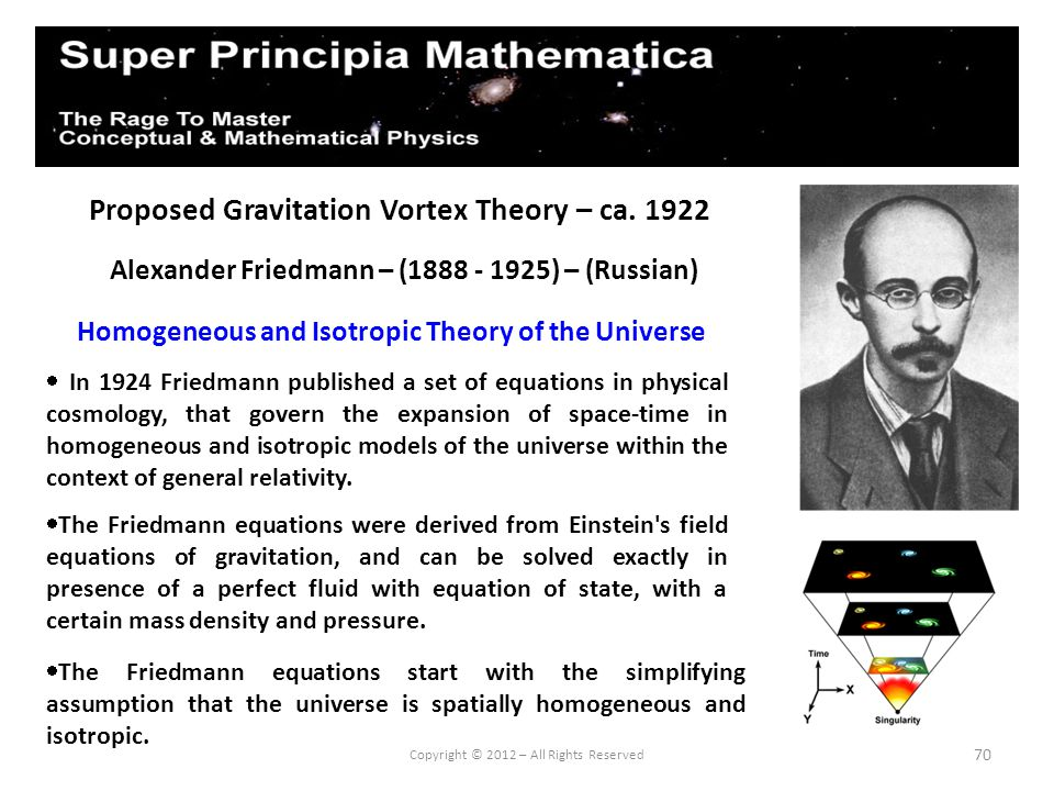 70 Proposed Gravitation Vortex Theory – ca. 1922 Alexander Friedmann – (1888 - 1925) – (Russian) Homogeneous and Isotropic Theory of the Universe Copy