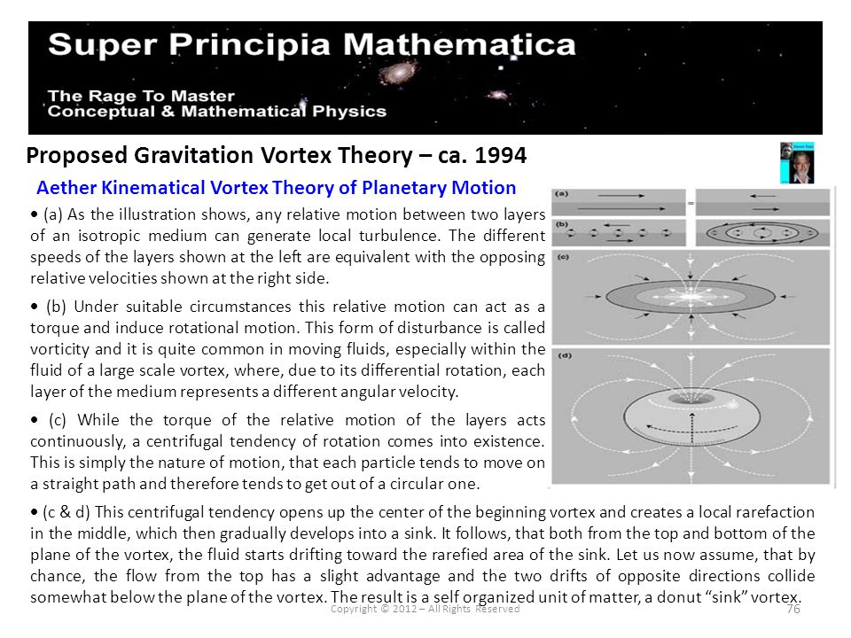 76 Proposed Gravitation Vortex Theory – ca. 1994 Aether Kinematical Vortex Theory of Planetary Motion Copyright © 2012 – All Rights Reserved (a) As th