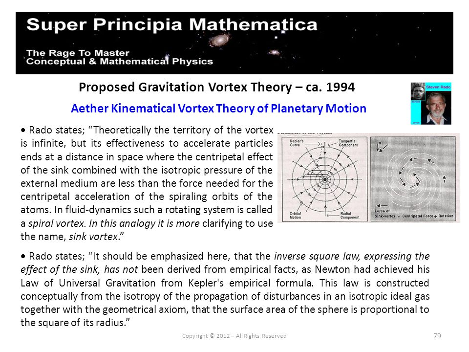 79 Proposed Gravitation Vortex Theory – ca. 1994 Aether Kinematical Vortex Theory of Planetary Motion Copyright © 2012 – All Rights Reserved Rado stat
