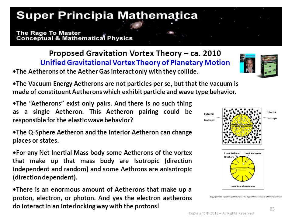 83 Proposed Gravitation Vortex Theory – ca. 2010 Unified Gravitational Vortex Theory of Planetary Motion Copyright © 2012 – All Rights Reserved The Ae