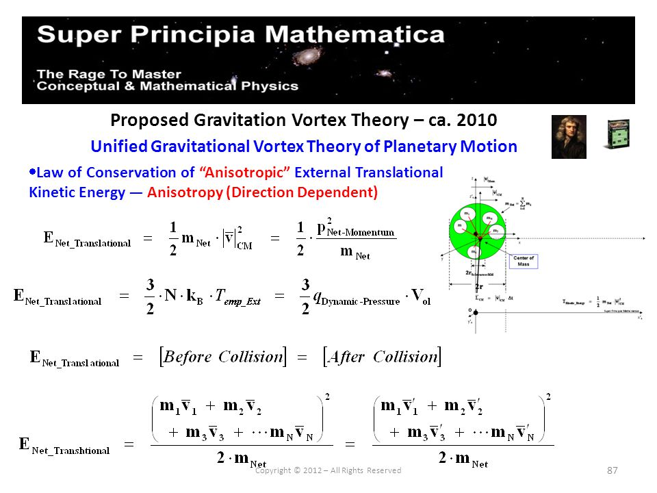 87 Proposed Gravitation Vortex Theory – ca. 2010 Unified Gravitational Vortex Theory of Planetary Motion Copyright © 2012 – All Rights Reserved Law of