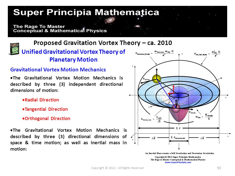 93 Proposed Gravitation Vortex Theory – ca. 2010 Unified Gravitational Vortex Theory of Planetary Motion Copyright © 2012 – All Rights Reserved Gravit
