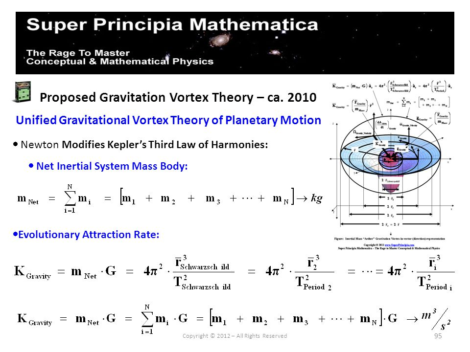 95 Proposed Gravitation Vortex Theory – ca. 2010 Unified Gravitational Vortex Theory of Planetary Motion Copyright © 2012 – All Rights Reserved Newton