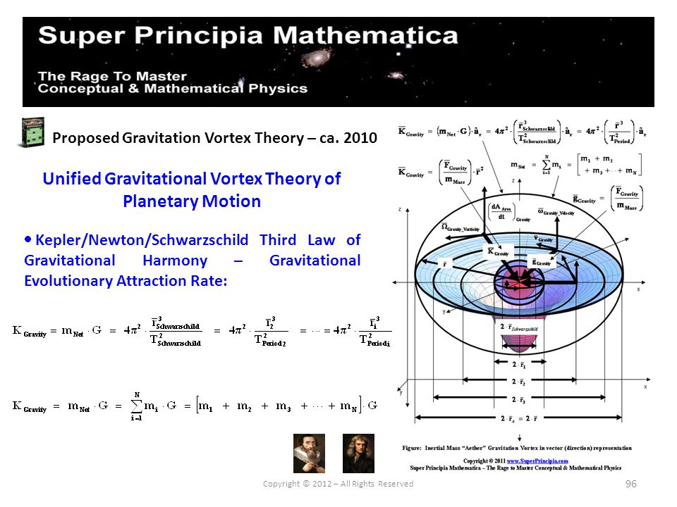 96 Proposed Gravitation Vortex Theory – ca. 2010 Unified Gravitational Vortex Theory of Planetary Motion Copyright © 2012 – All Rights Reserved Kepler