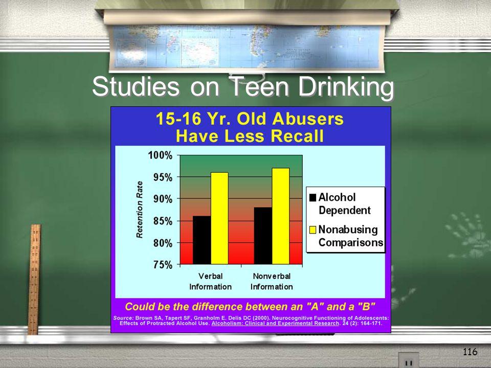Studies on Teen Drinking 115