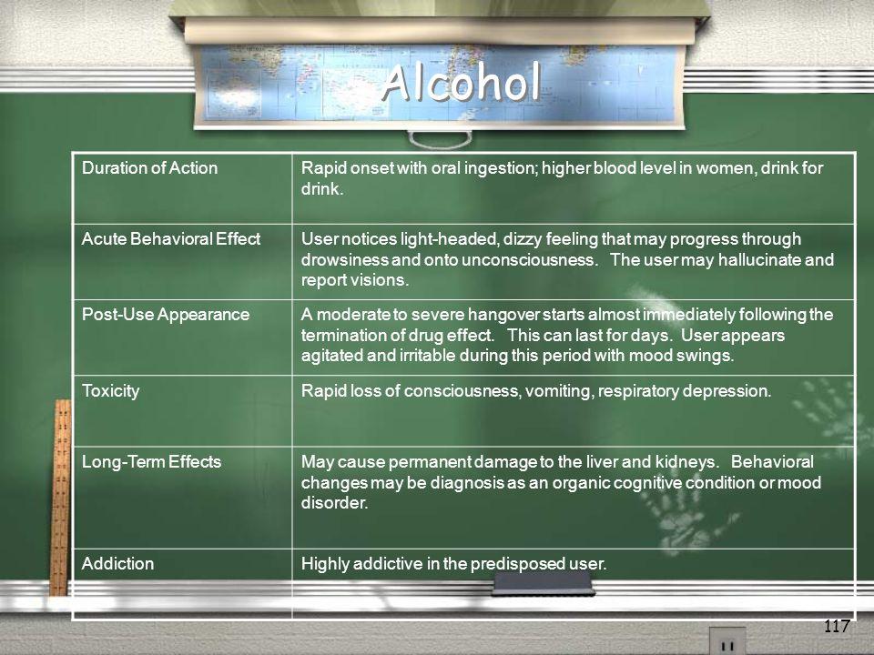 Studies on Teen Drinking 116