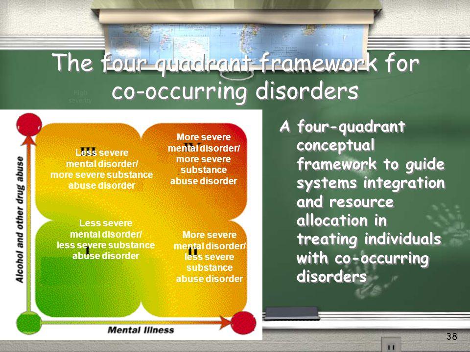 Steps in Assessment Step 4: Determine Quadrant of Responsibility Step 4: Determine Quadrant of Responsibility 37