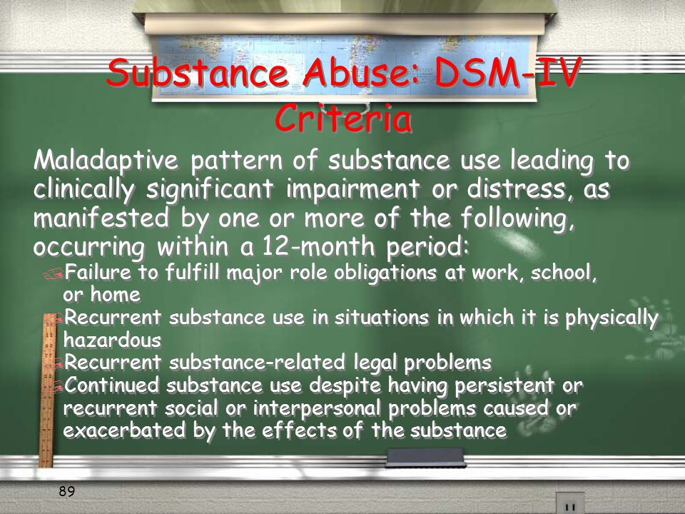 The Scope Of Adolescent Substance Abuse Todays Drugs of Choice Alcohol Nicotine Cannabis / Stimulants (Adderall & Ritalin ) Rx drugs (oxycotin & percocet) Ectasy © 2010 ADDICTION SOLUTIONS 80 Todays Drugs of Choice Alcohol Nicotine Cannabis / Stimulants (Adderall & Ritalin ) Rx drugs (oxycotin & percocet) Ectasy © 2010 ADDICTION SOLUTIONS 80 88
