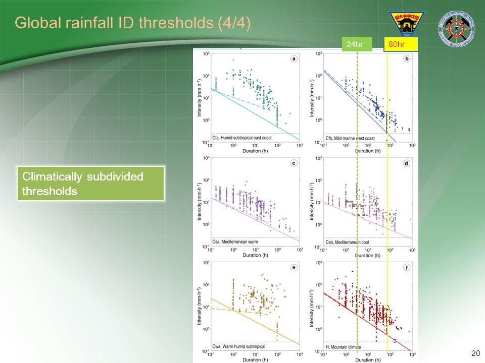 Global rainfall ID thresholds (4/4) 20 Climatically subdivided thresholds 24hr 80hr