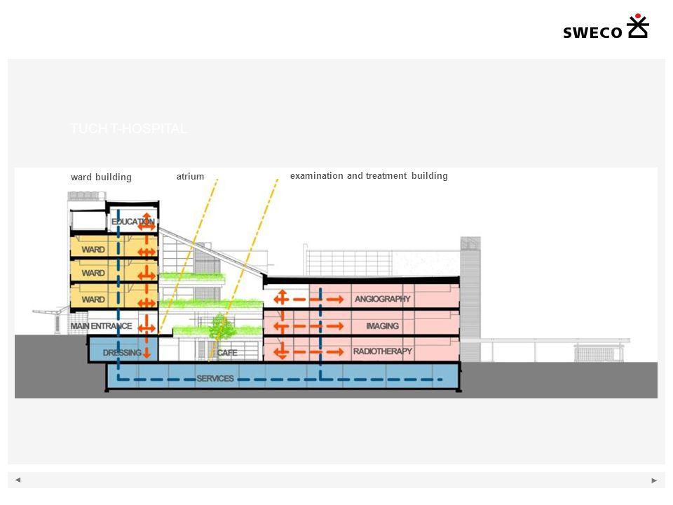 TUCH T-HOSPITAL ward building atrium examination and treatment building