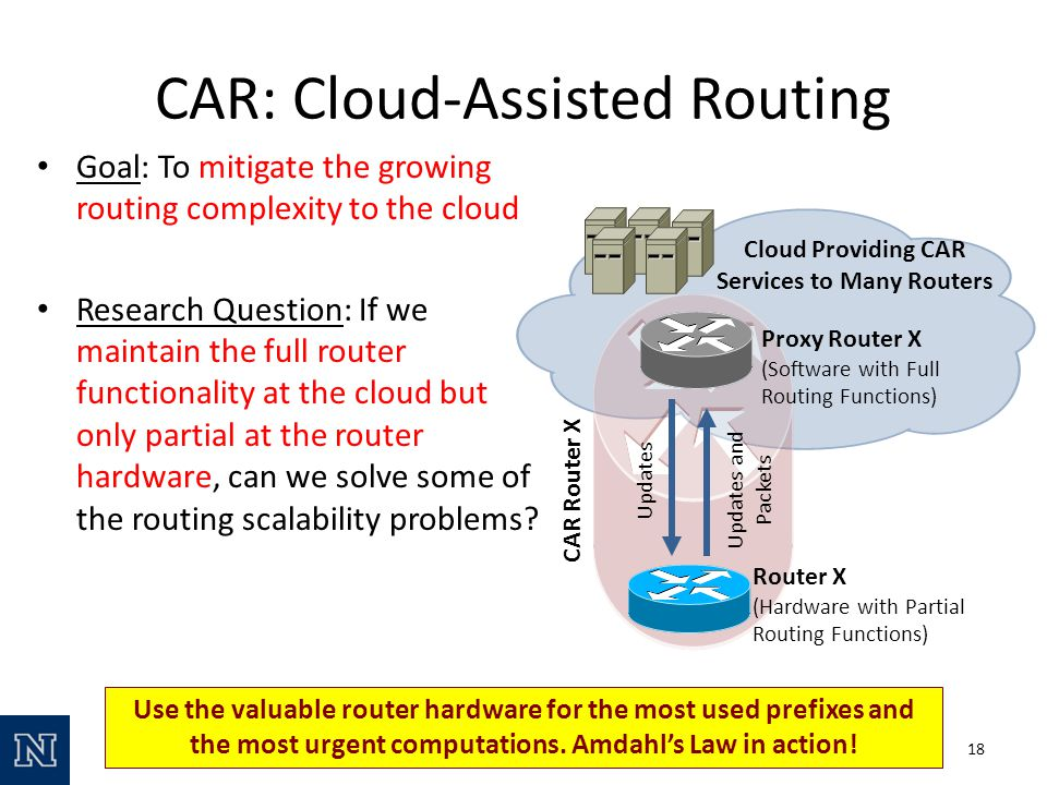 Goal: To mitigate the growing routing complexity to the cloud Research Question: If we maintain the full router functionality at the cloud but only partial at the router hardware, can we solve some of the routing scalability problems.