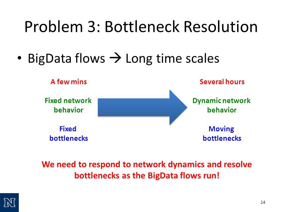 Problem 3: Bottleneck Resolution BigData flows Long time scales Several hours Dynamic network behavior Moving bottlenecks A few mins Fixed network behavior Fixed bottlenecks We need to respond to network dynamics and resolve bottlenecks as the BigData flows run.