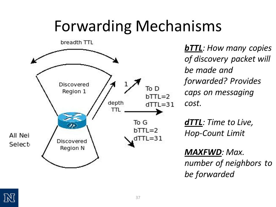 Forwarding Mechanisms 37 bTTL: How many copies of discovery packet will be made and forwarded.
