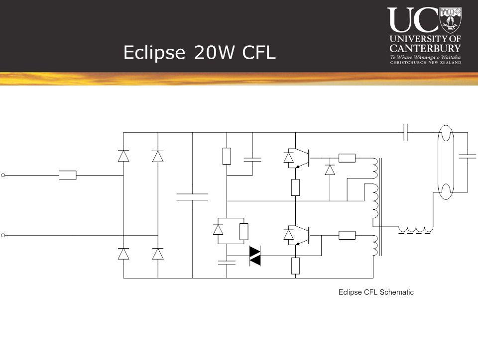 Eclipse 20W CFL