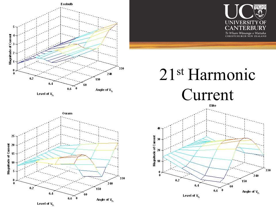 21 st Harmonic Current