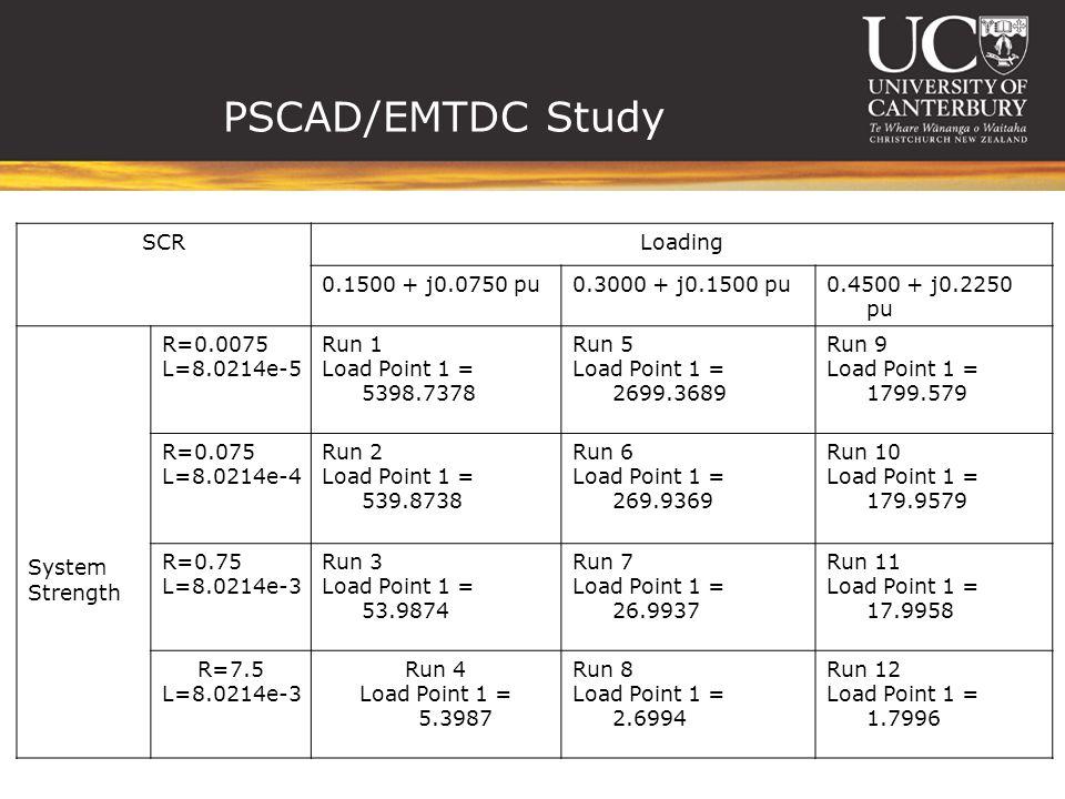 PSCAD/EMTDC Study SCRLoading 0.1500 + j0.0750 pu0.3000 + j0.1500 pu0.4500 + j0.2250 pu System Strength R=0.0075 L=8.0214e-5 Run 1 Load Point 1 = 5398.7378 Run 5 Load Point 1 = 2699.3689 Run 9 Load Point 1 = 1799.579 R=0.075 L=8.0214e-4 Run 2 Load Point 1 = 539.8738 Run 6 Load Point 1 = 269.9369 Run 10 Load Point 1 = 179.9579 R=0.75 L=8.0214e-3 Run 3 Load Point 1 = 53.9874 Run 7 Load Point 1 = 26.9937 Run 11 Load Point 1 = 17.9958 R=7.5 L=8.0214e-3 Run 4 Load Point 1 = 5.3987 Run 8 Load Point 1 = 2.6994 Run 12 Load Point 1 = 1.7996