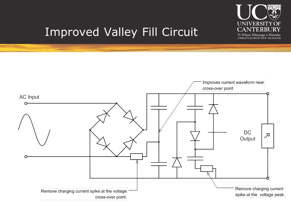 Improved Valley Fill Circuit