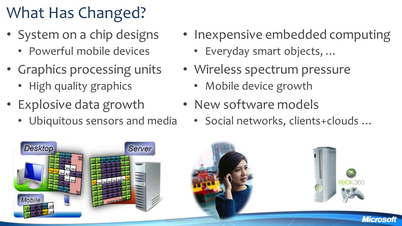 What Has Changed? System on a chip designs Powerful mobile devices Graphics processing units High quality graphics Explosive data growth Ubiquitous se