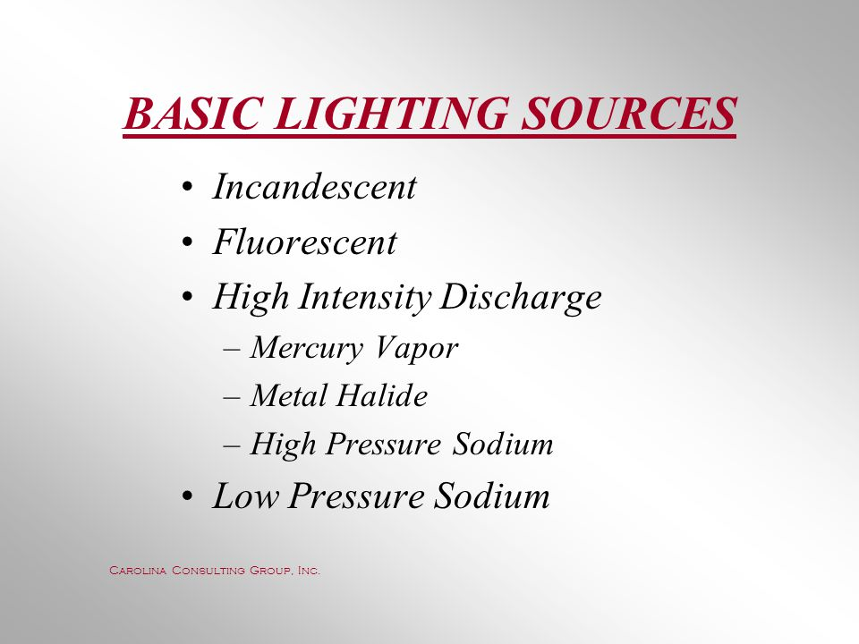 FLUORESCENT LAMPS Disadvantages 1.Require a ballast 2.
