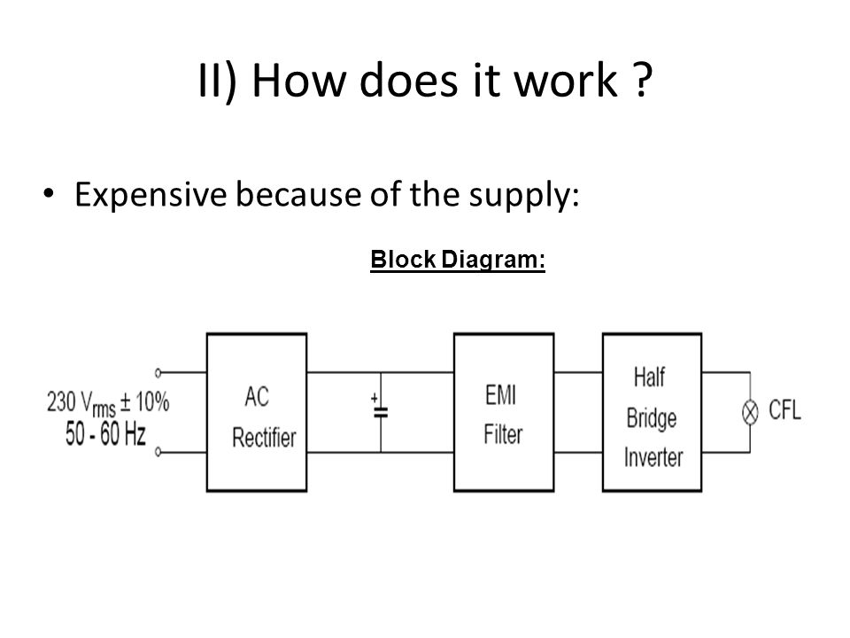 Expensive because of the supply: Block Diagram: