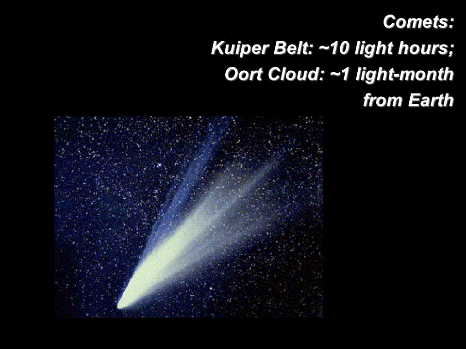 Comets: Kuiper Belt: ~10 light hours; Oort Cloud: ~1 light-month from Earth