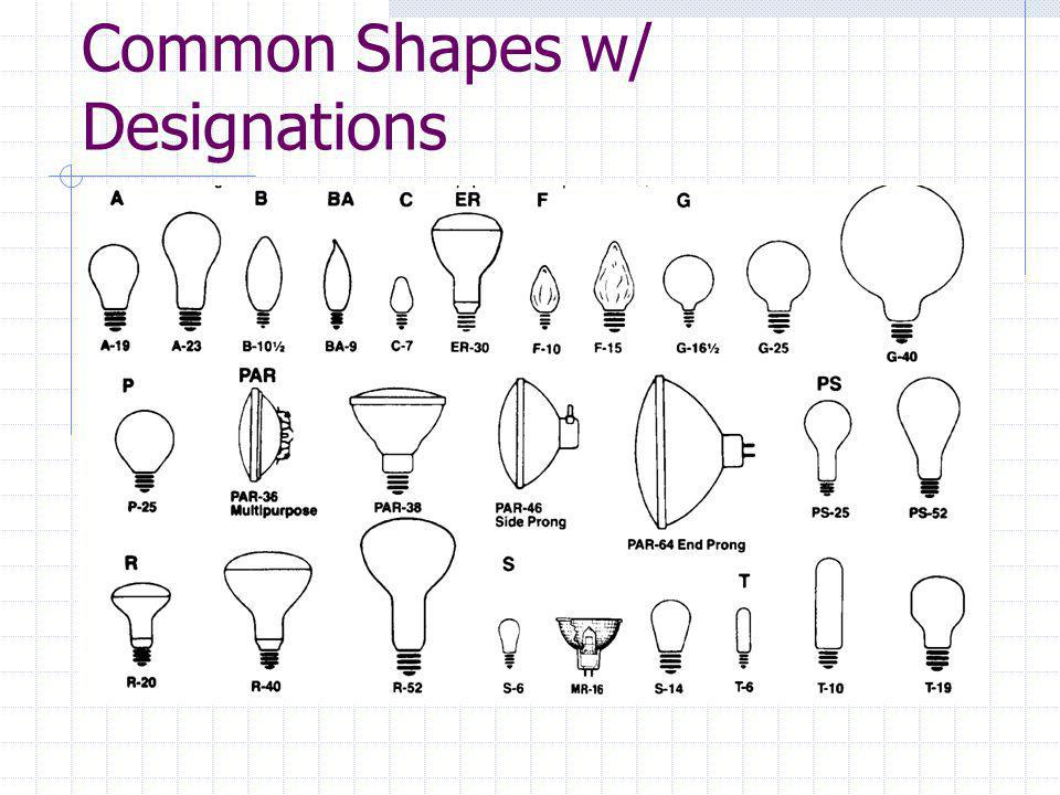 Common Shapes w/ Designations