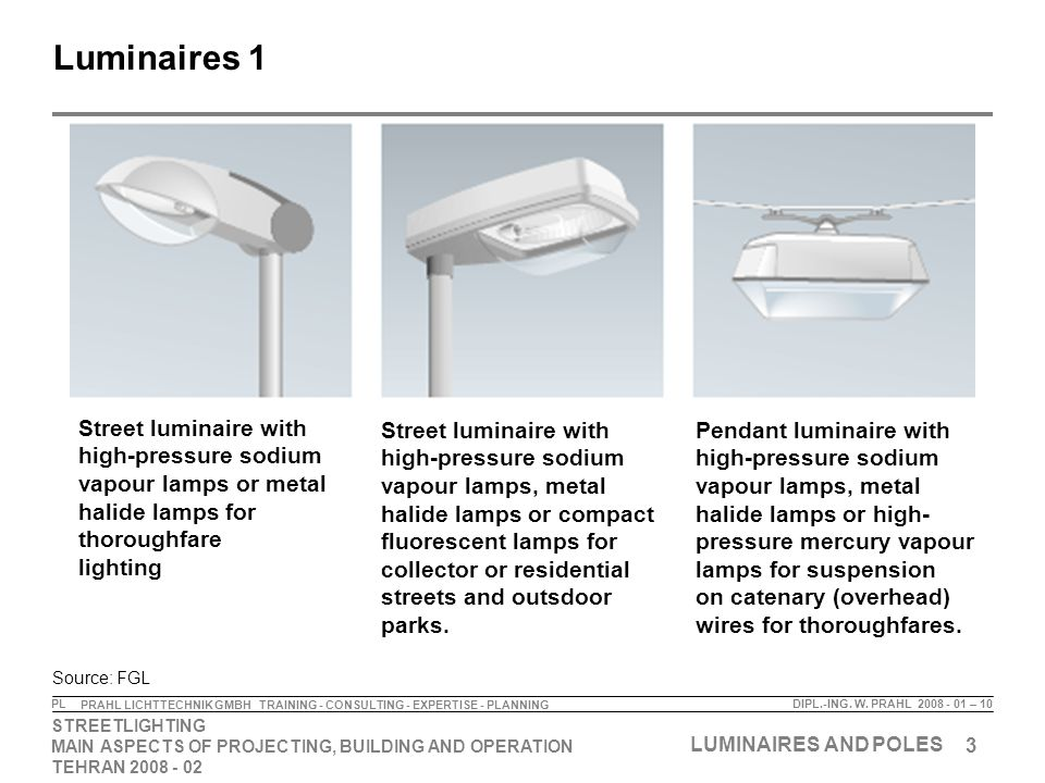 3 STREETLIGHTING MAIN ASPECTS OF PROJECTING, BUILDING AND OPERATION TEHRAN 2008 - 02 LUMINAIRES AND POLES DIPL.-ING. W. PRAHL 2008 - 01 – 10 PRAHL LIC
