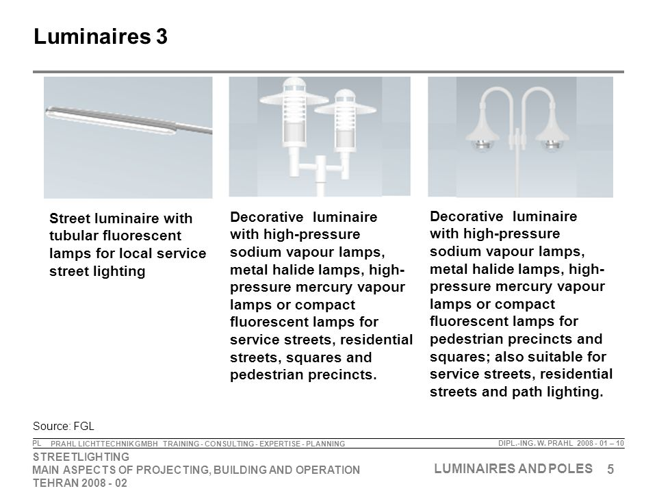5 STREETLIGHTING MAIN ASPECTS OF PROJECTING, BUILDING AND OPERATION TEHRAN LUMINAIRES AND POLES DIPL.-ING.