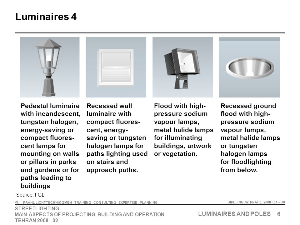 6 STREETLIGHTING MAIN ASPECTS OF PROJECTING, BUILDING AND OPERATION TEHRAN LUMINAIRES AND POLES DIPL.-ING.