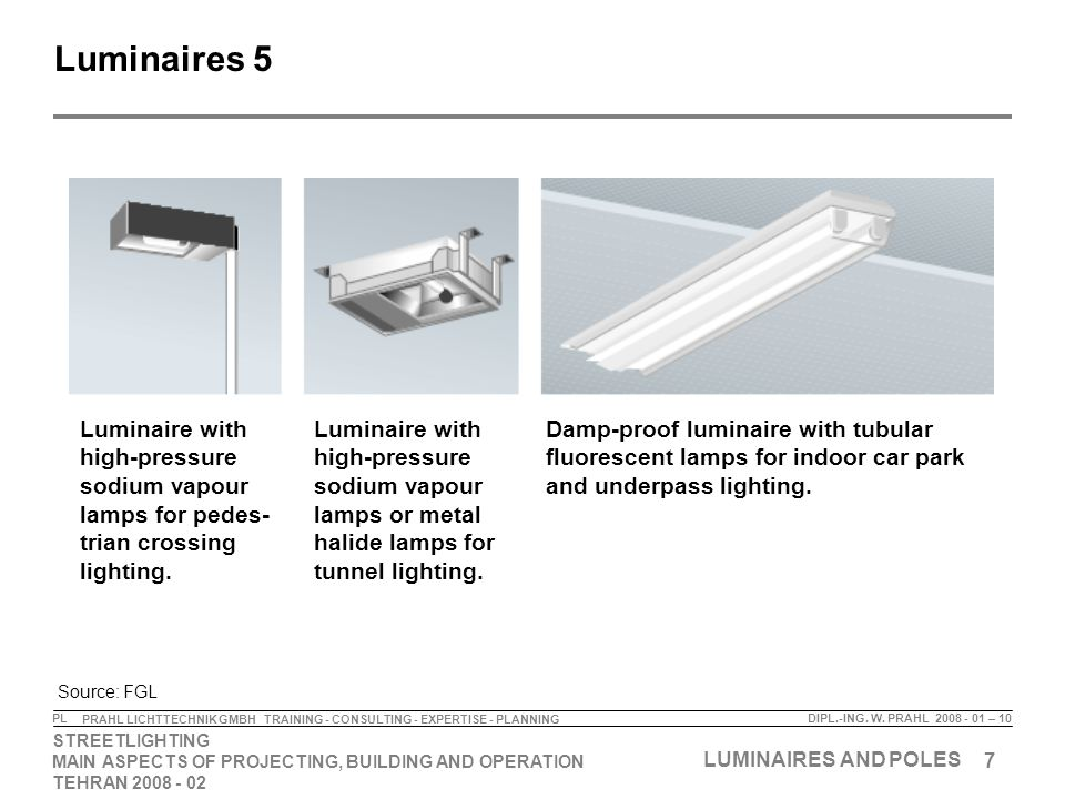 7 STREETLIGHTING MAIN ASPECTS OF PROJECTING, BUILDING AND OPERATION TEHRAN 2008 - 02 LUMINAIRES AND POLES DIPL.-ING.