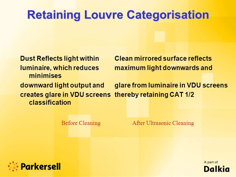 Retaining Louvre Categorisation Dust Reflects light within Clean mirrored surface reflects luminaire, which reduces maximum light downwards and minimises downward light output and glare from luminaire in VDU screens creates glare in VDU screensthereby retaining CAT 1/2 classification Before CleaningAfter Ultrasonic Cleaning