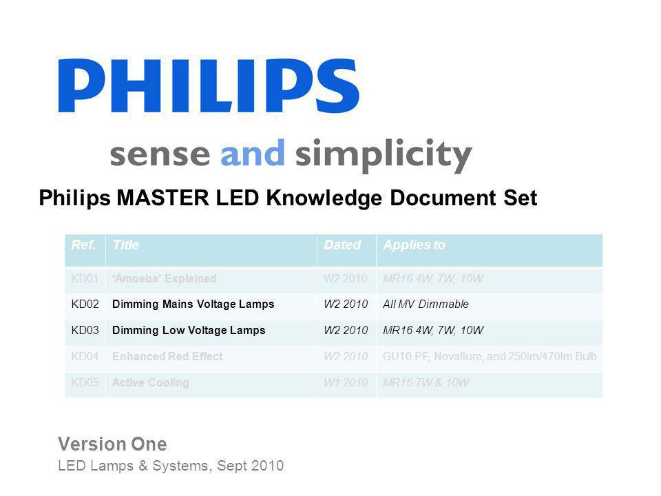 Version One LED Lamps & Systems, Sept 2010 Philips MASTER LED Knowledge Document Set Ref.TitleDatedApplies to KD01Amoeba ExplainedW2 2010MR16 4W, 7W,