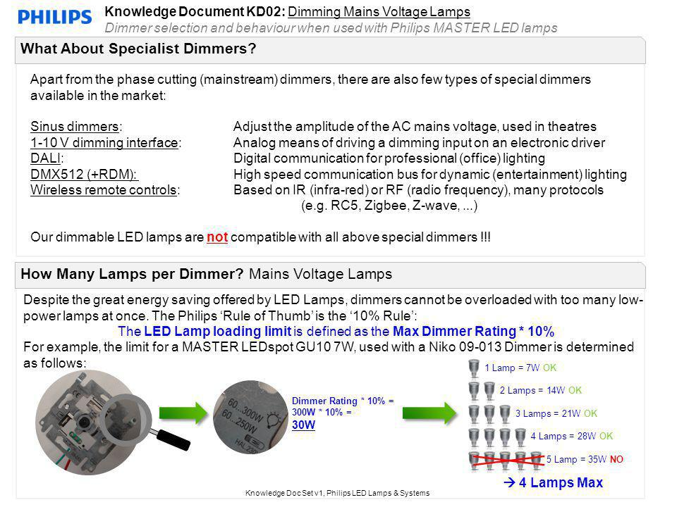 Knowledge Doc Set v1, Philips LED Lamps & Systems Despite the great energy saving offered by LED Lamps, dimmers cannot be overloaded with too many low