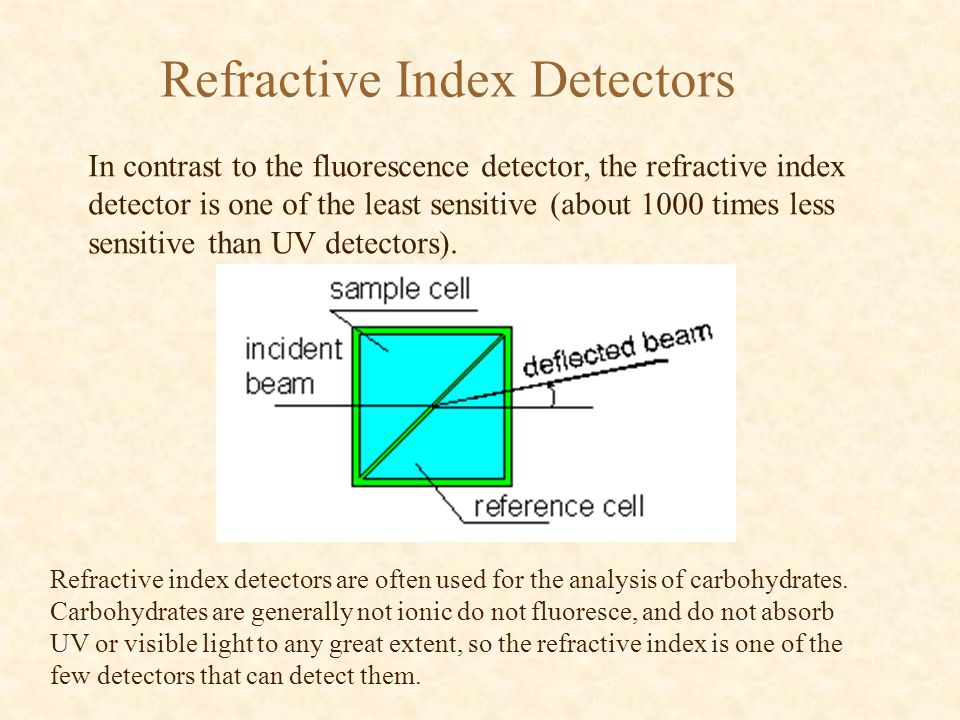 Refractive Index Detectors In contrast to the fluorescence detector, the refractive index detector is one of the least sensitive (about 1000 times les