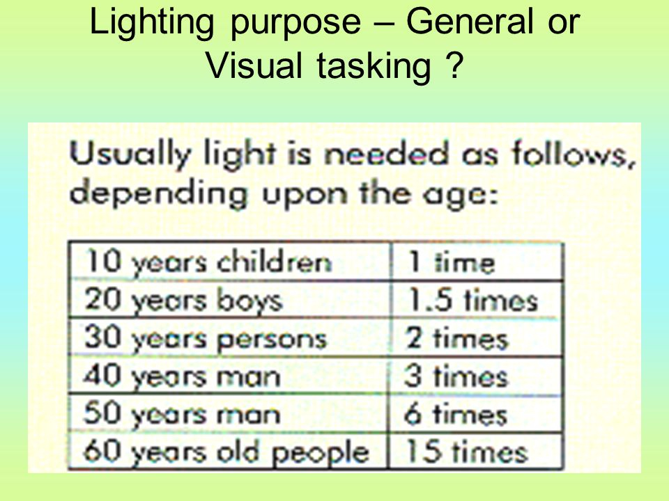 Lighting purpose – General or Visual tasking ?