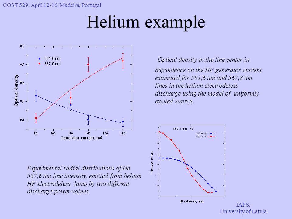 COST 529, April 12-16, Madeira, Portugal IAPS, University of Latvia Helium example Optical density in the line center in dependence on the HF generator current estimated for 501,6 nm and 567,8 nm lines in the helium electrodeless discharge using the model of uniformly excited source.