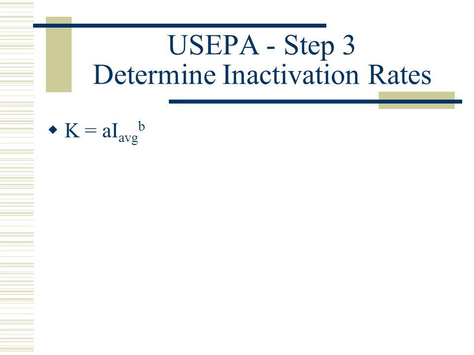 USEPA - Step 3 Determine Inactivation Rates K = aI avg b