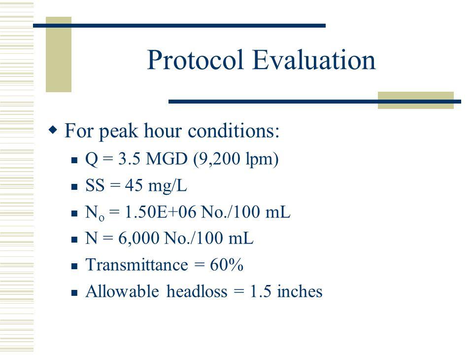 Protocol Evaluation For peak hour conditions: Q = 3.5 MGD (9,200 lpm) SS = 45 mg/L N o = 1.50E+06 No./100 mL N = 6,000 No./100 mL Transmittance = 60%