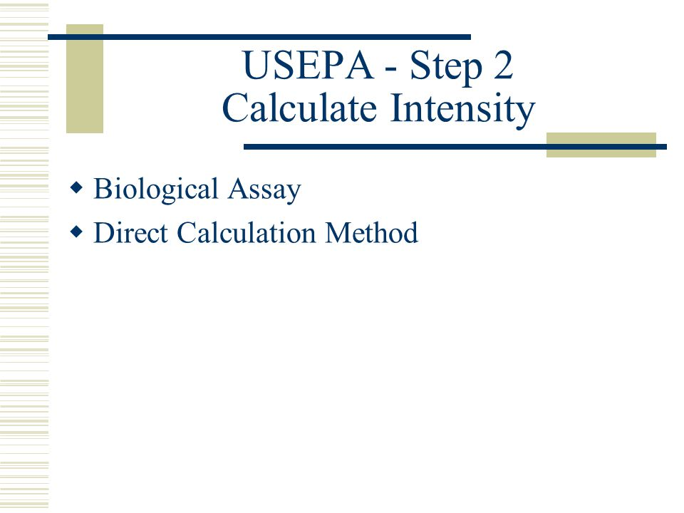Intensity Field Point Source Summation Method