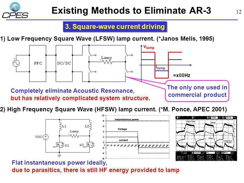 12 1) Low Frequency Square Wave (LFSW) lamp current. (*Janos Melis, 1995) Existing Methods to Eliminate AR-3 Completely eliminate Acoustic Resonance,