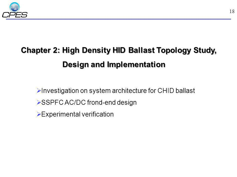 18 Chapter 2: High Density HID Ballast Topology Study, Design and Implementation Design and Implementation Investigation on system architecture for CH