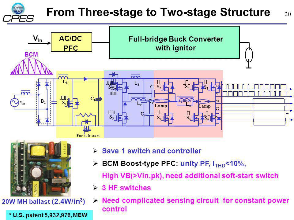 20 DC/DC DC/AC Inv. & Ignitor Regulated Unregulated AC/DC PFC V in Full-bridge Buck Converter with ignitor S3S3 S4S4 S5S5 S6S6 Ignitor Lamp CoCo L2L2