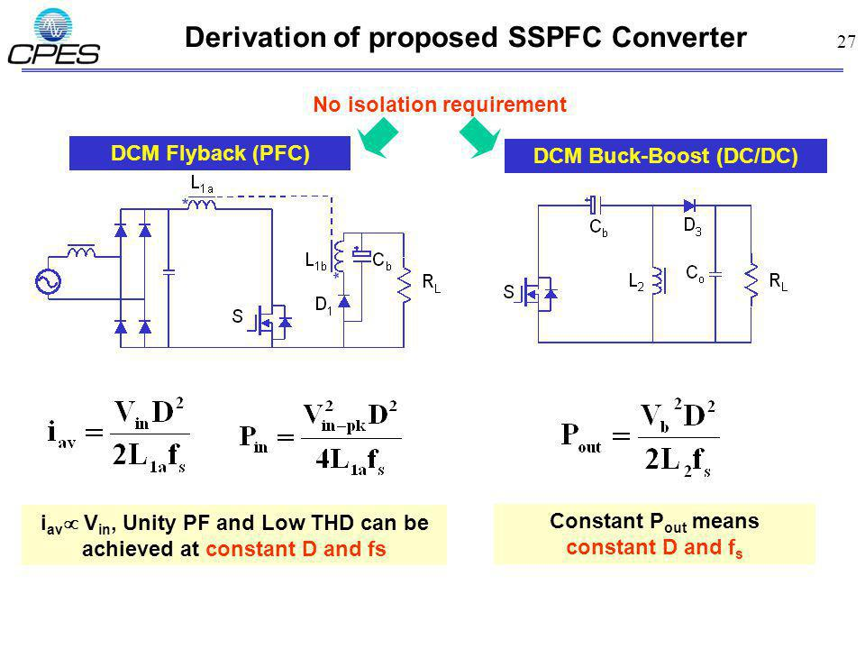 27 Derivation of proposed SSPFC Converter DCM Flyback (PFC) i av V in, Unity PF and Low THD can be achieved at constant D and fs DCM Buck-Boost (DC/DC) Constant P out means constant D and f s No isolation requirement
